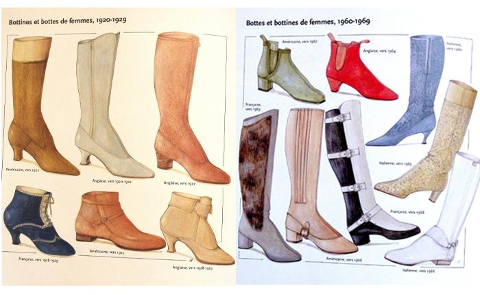 Мир обуви сумки каталог
