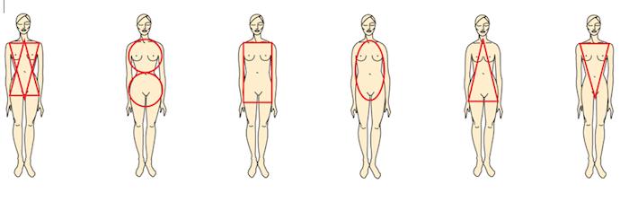 Длина юбки форма ног